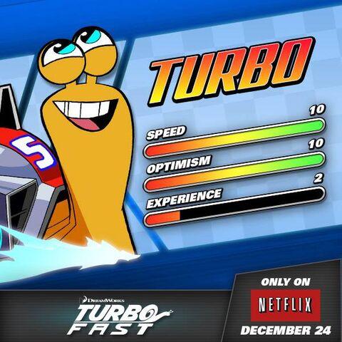 File:Turbo on Turbo FAST.jpg