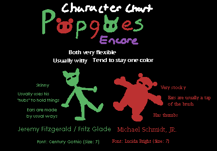 File:POPGOES Encore CharChart.png