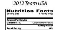 2012 Team USA Mixed Berry