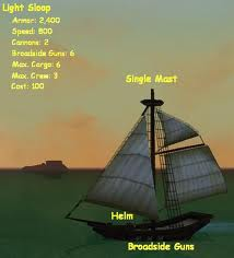 Light Sloop