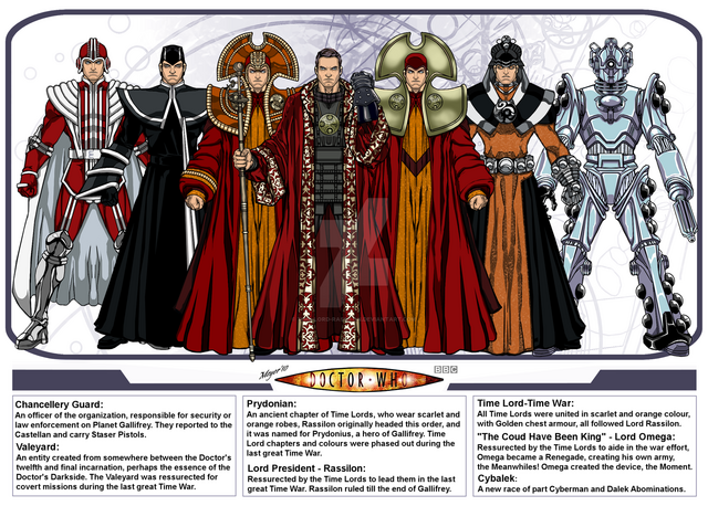 File:Doctor who characters 1 by time lord rassilon-d2qpzt4.png