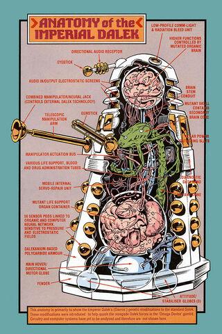 File:Imperial Dalek Anatomy.jpg