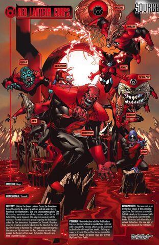 File:Red Lantern Corps.jpg