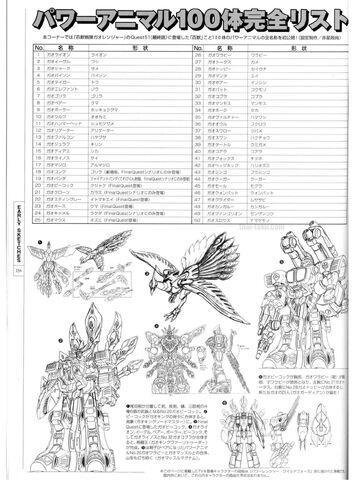 File:HSG-Artbook Power Animals1.jpg