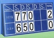 1.Scoreboard