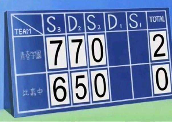 File:1.Scoreboard.jpg
