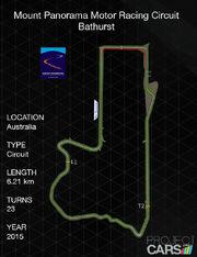 Mount Panorama Motor Racing Circuit – Bathurst