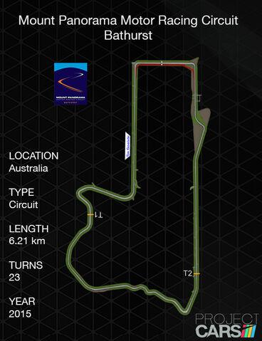 File:Mount Panorama Motor Racing Circuit – Bathurst.jpg