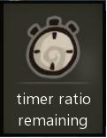 Timer ratio remaining