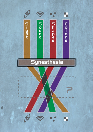 File:SYNESTHESIA-INFOGRAPHIC.jpg