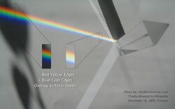 Goethe-Prism-FigI