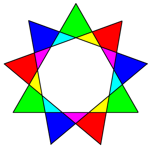 File:Star figure 9-3.png