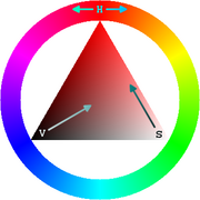 Triangulo HSV