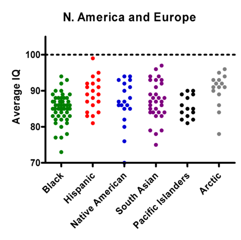File:US Europe Minorities IQ shuttergraph.png