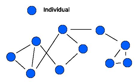 File:Social-network.png