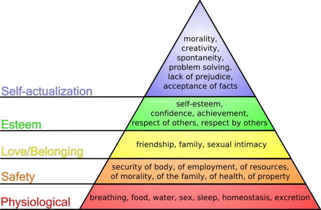 File:Maslow's hierarchy of needs.png