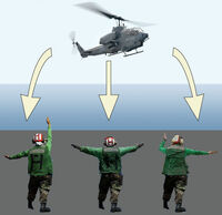 Us navy helicopter landing signals illustration