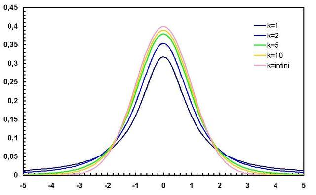File:Student densite best.JPG