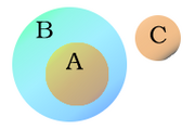 Venn-diagram-ABC