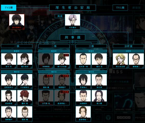 File:Profile3.png