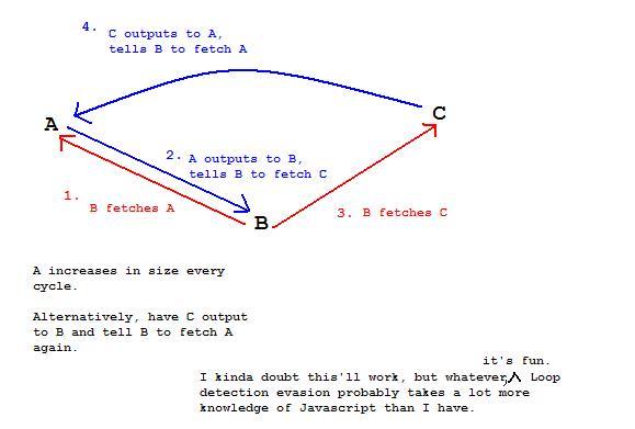 File:71.229 More MSPaint Diagrams.JPG