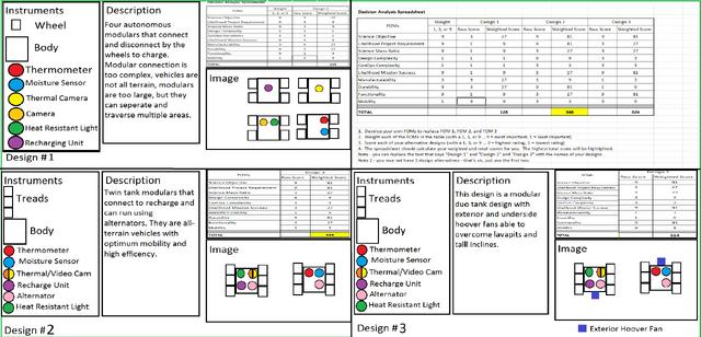 File:Modular design compilation.png