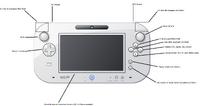 Controls Zelda CoS