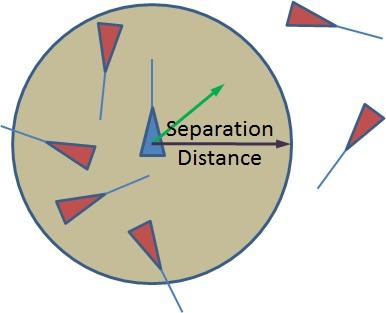 File:Separation Graph.jpg