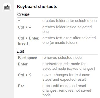 File:Keyboard short-cuts-0.JPG