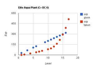 Chart 1 (2)