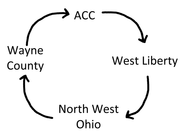 File:Invitational Tournament Cycle.png