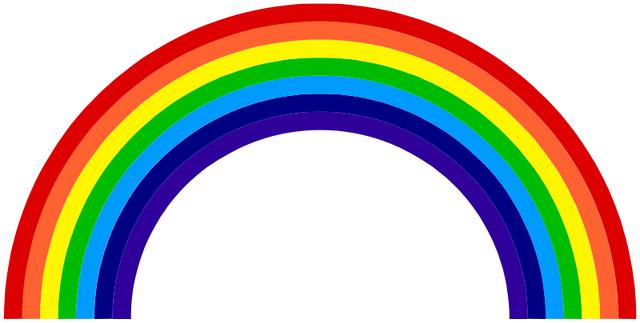 File:800px-Rainbow-diagram-ROYGBIV svg.png