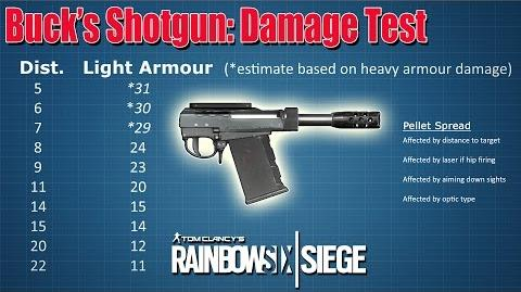 Buck's Shotgun- Damage Test - Rainbow Six - Siege