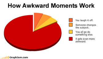 Funny-graphs-awkward-moments