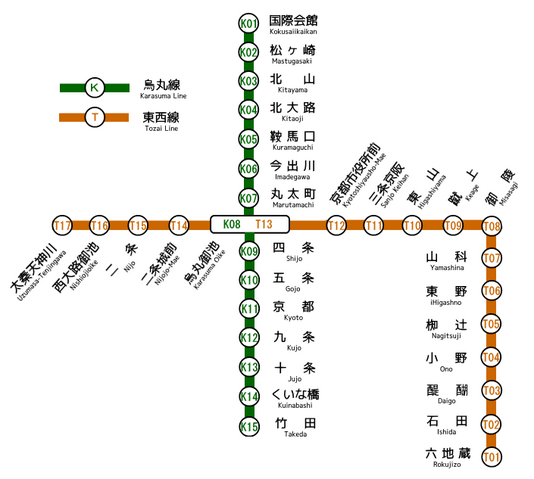 File:Kyoto Municipal Subway Map.png