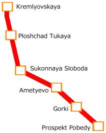 File:Kazan Metro Map.png
