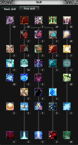 File:Breeder Skill Tree.png