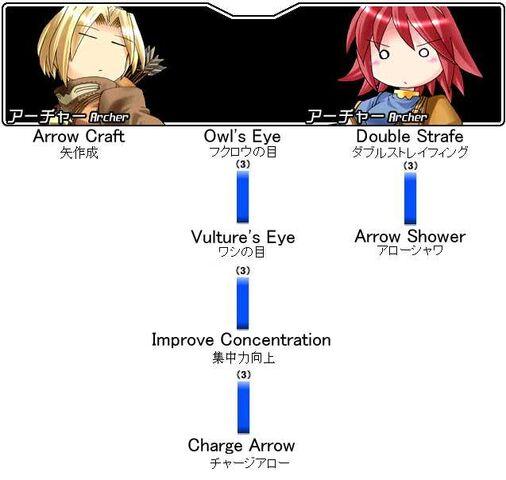 File:Archer Skill Treel.jpg