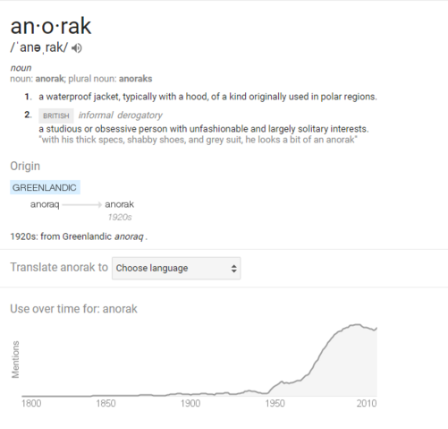 File:Anorak definition.png