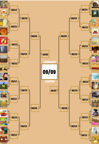 File:Bracket2015round2.png