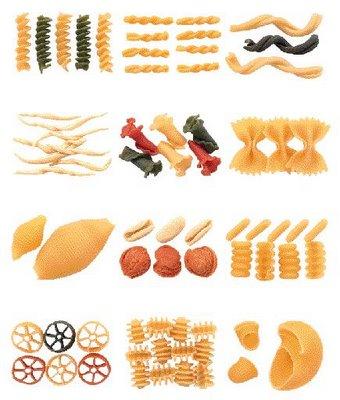 File:Pasta shapes.jpg