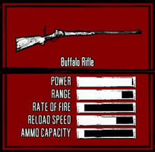 Rdr weapon buffalo rifle