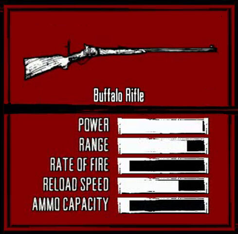 File:Rdr weapon buffalo rifle.jpg