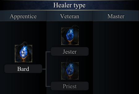 Healer Type Class Tree