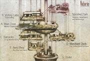 Nidaria Map