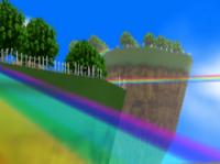 Rainbow Bridges