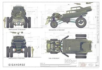 The Gigahorse Production Design