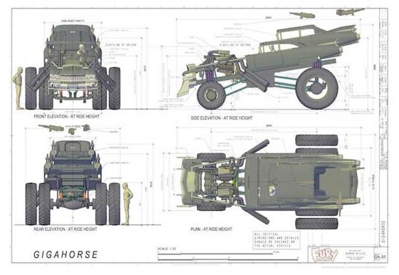 File:The Gigahorse Production Design.jpg