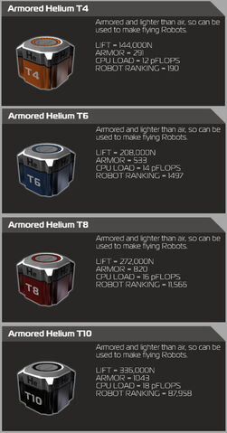 File:Armored Helium.jpg