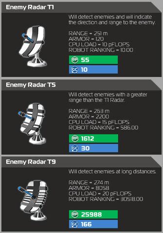 File:EnemyRadar.jpg